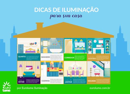 info-casa-blog-eurolume