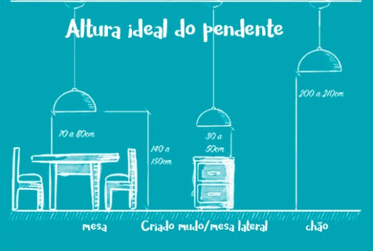 altura-do-pendente-ideal